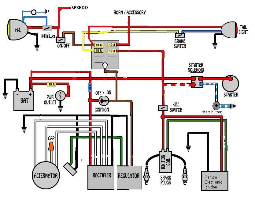 brake light section of the simplified wiring diagram motorcycle in brake light wiring diagram?resize\=665%2C533\&ssl\=1 1994 s10 wiring diagram wiring diagram simonand 1994 chevy wiring schematic at aneh.co