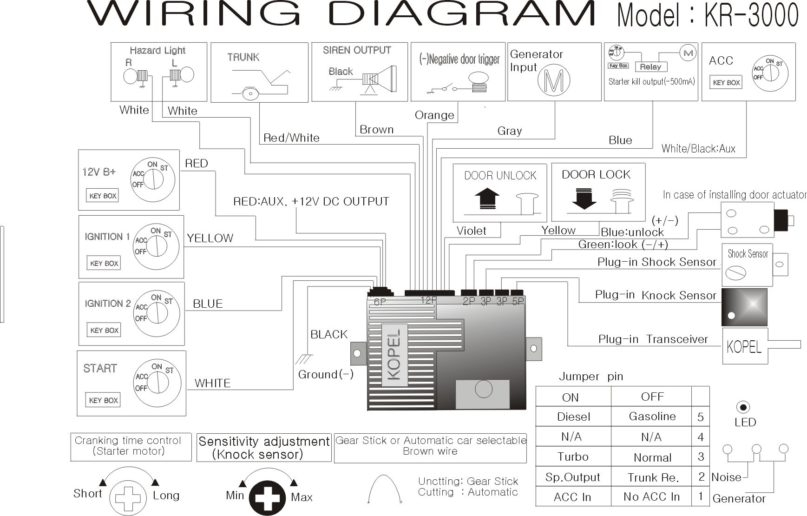 car alarm system circuit diagram wiring hd wallpapers for pawacom for motorcycle alarm system wiring diagram?resize\\\=665%2C425\\\&ssl\\\=1 karr alarm wiring diagram audiovox car radio wiring diagram \u2022 free karr 2040a wiring diagram at suagrazia.org