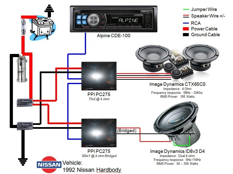 car audio amplifier speaker wiring hereis another radical system for car stereo wiring diagram?resize=665%2C498&ssl=1 car radio speaker wiring diagram the best wiring diagram 2017 car stereo speaker wiring at bakdesigns.co