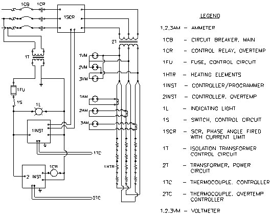 carrier furnace wiring diagram bryant gas furnace wiring diagram within furnace wiring diagram furnace wiring diagram diagram wiring diagrams for diy car repairs carrier gas furnace wiring diagrams at bakdesigns.co