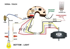 Harbor Breeze Ceiling Fan Wiring Diagram | Fuse Box And
