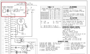 Intertherm Electric Furnace Wiring Diagram | Fuse Box And Wiring Diagram