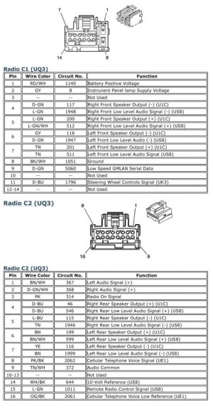 Chevrolet Car Radio Stereo Audio Wiring Diagram Autoradio