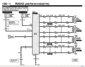 95 Ford Explorer Wiring Diagram | Fuse Box And Wiring Diagram