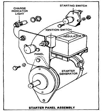 Delco Starter Generator Wiring Diagram Get Free Image About Wiring