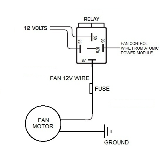 electric fan control throughout fan relay wiring diagram?resize\\\=559%2C511\\\&ssl\\\=1 white rodgers multi zone wiring diagram gandul 45 77 79 119  at pacquiaovsvargaslive.co