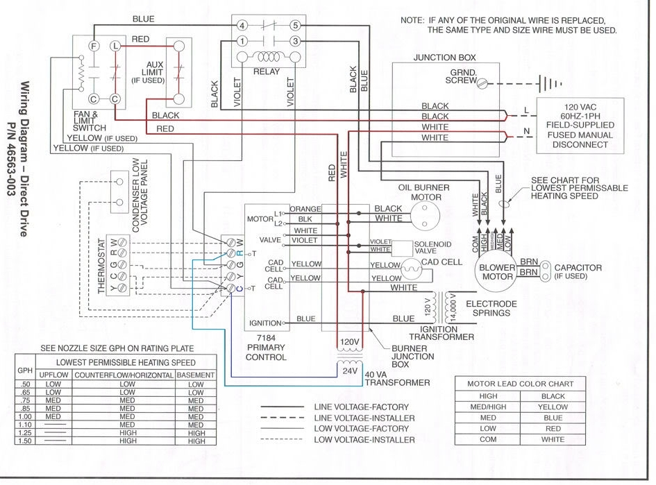 electric furnace wire diagram wiring diagram regarding electric furnace wiring diagram wiring diagram 83 chevy c 10 vin 1gcdc14h8df319440,diagram Chevy Wiring Diagrams Color at gsmx.co