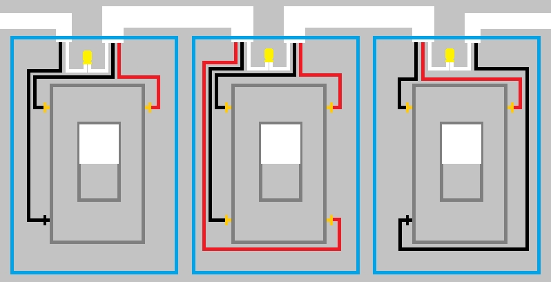 Dorable Wiring A 3 Way Dimmer Inspiration - Wiring Ideas For New ...
