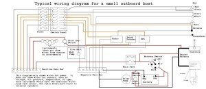 Electrical Wiring Diagrams For Dummies | Fuse Box And Wiring Diagram