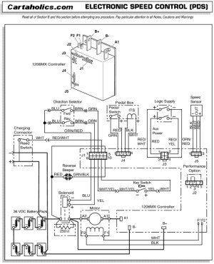 Ez Go Golf Cart Battery Wiring Diagram | Fuse Box And