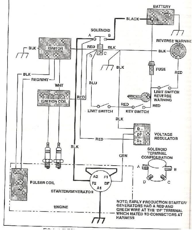 1992 Ez Go Wiring Diagram Detailed Schematics Rh Keyplusrubber Com 1994 Ezgo Marathon Gas: 89 Ezgo Wiring Diagram Electric Car At Gundyle.co