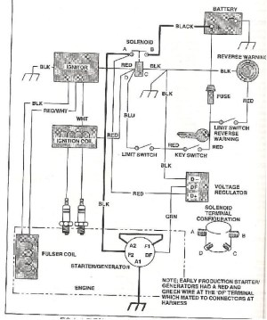 Ezgo Ignition Switch Wiring Diagram Wiring Diagram For
