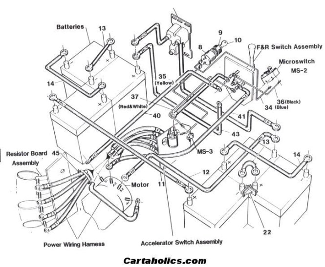 1991 Ez Go Golf Cart Wiring Diagram - Wiring Diagram