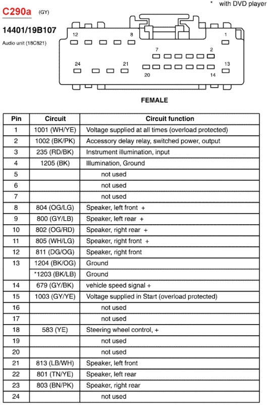 ford factory stereo wiring diagram   34 wiring diagram