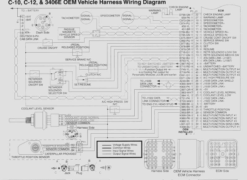 freightliner argosy fuse box diagram freightliner argosy workshop with 2006 freightliner electrical wiring diagrams?resize\=665%2C485\&ssl\=1 detroit sel series 60 ecm wiring diagram wiring diagram simonand Detroit Series 60 Turbo Boost Sensor at crackthecode.co