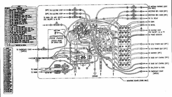 schema freightliner xc chassis wiring diagram full quality
