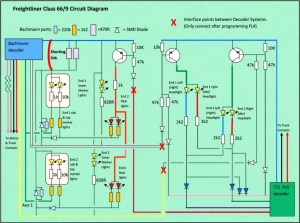 Freightliner Headlight Wiring Diagram | Fuse Box And Wiring Diagram