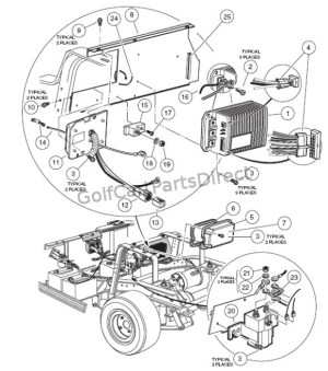 1998 CLUB CAR PARTS DIAGRAM WIRING SCHEMATIC  Auto