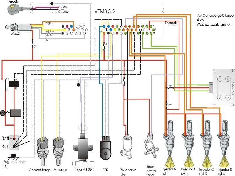 gen boardmanualmain wiring diagrams vems wiki www vems hu with regard to fuel injector wiring diagram chrysler 300m wire diagram chrysler schematics and wiring diagrams 2002 chrysler 300m radio wiring diagram at bayanpartner.co