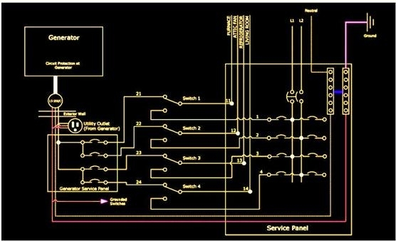 generac rts transfer switch wiring diagram facbooik throughout generac transfer switch wiring diagram?resize\\\\\\\\\\\\\\\=556%2C338\\\\\\\\\\\\\\\&ssl\\\\\\\\\\\\\\\=1 generac wiring diagram & generac automatic transfer switch wiring generac transfer switch wiring diagram at reclaimingppi.co