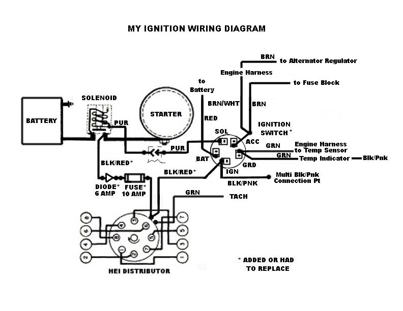 gm hei wiring pin diagram wiring diagram for chevy hei distributor for ignition switch wiring diagram chevy?resize\\\=665%2C514\\\&ssl\\\=1 wiring diagram for distributor wiring diagram for 1964 corvette hei wiring harness at gsmx.co