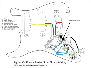 Eric Clapton Strat Wiring Diagram | Fuse Box And Wiring Diagram