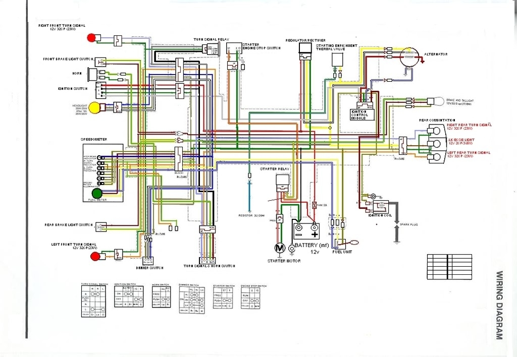 gy6 scooter wiring diagram on gy6 images free download wiring with gy6 wiring diagram xrm rs 125 wiring diagram diagrams wiring diagram schematic wiring diagram of motorcycle honda xrm 125 at crackthecode.co