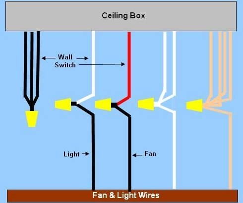 Remote Control Ceiling Fan Wiring Diagram Aftermarket. Remote ...