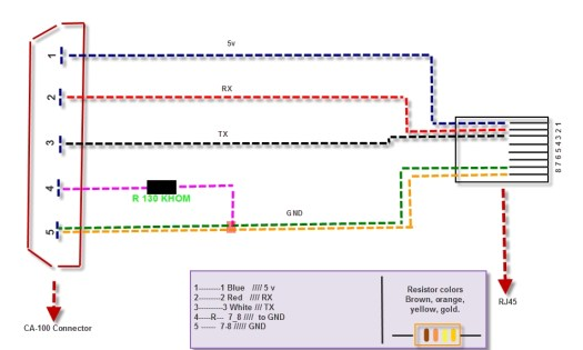 Fantastic Hdmi Cable Wiring Schematic Ideas - Schematic Diagram ...