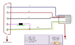 Hdmi To Rca Cable Wiring Diagram | Fuse Box And Wiring Diagram