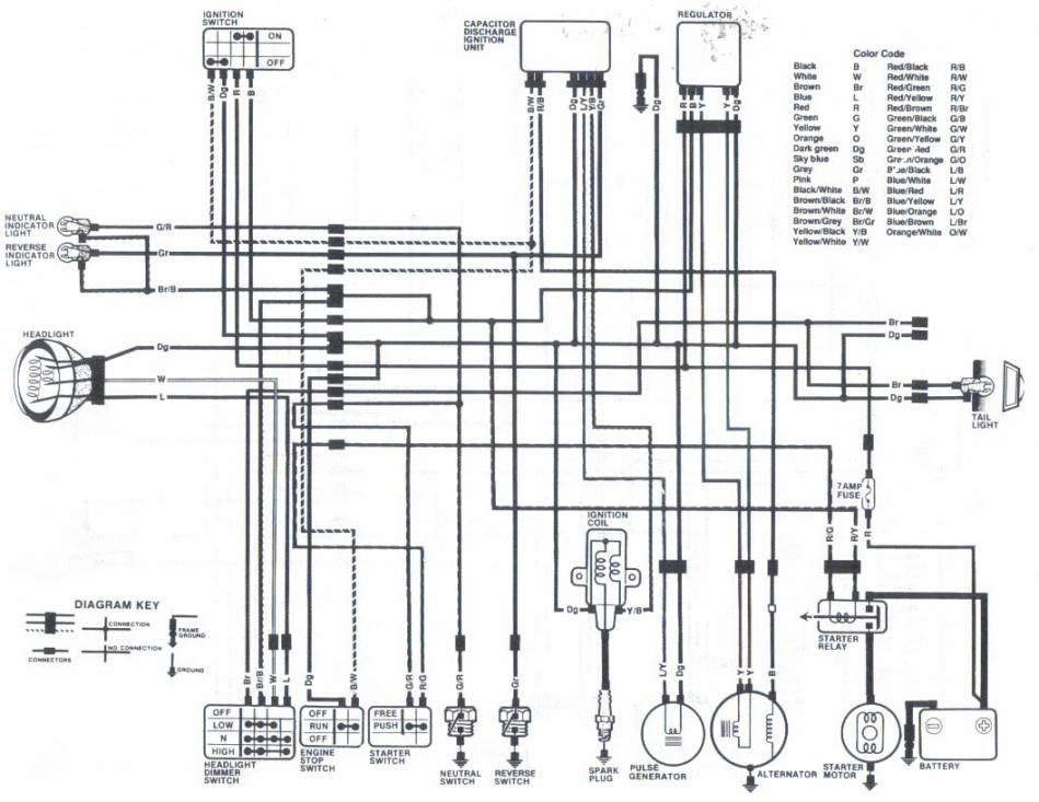 Honda atc wiring diagram big red