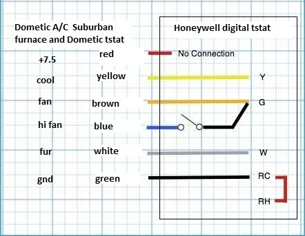 honeywell thermostat wiring diagrams within honeywell wiring diagram?resize\=442%2C343\&ssl\=1 wiring diagram honeywell rth6350 wiring to thermostat t8011r1014 icm254 wiring diagram at aneh.co