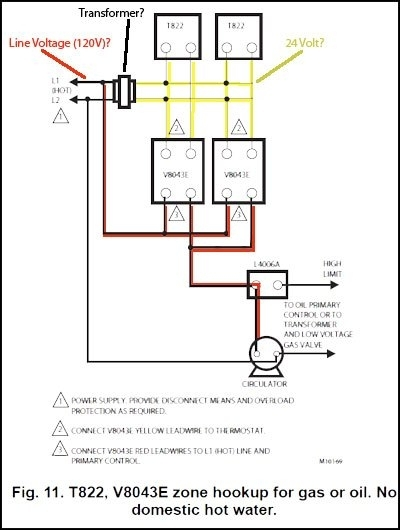 honeywell zone valve wiring diagram with honeywell zone valve wiring diagram?resize\\\=400%2C530\\\&ssl\\\=1 gas solenoid valve wiring diagram solenoid switch wiring diagram solenoid valve wiring diagram at readyjetset.co