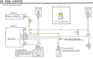 Electrical Wiring Diagrams For Dummies | Fuse Box And