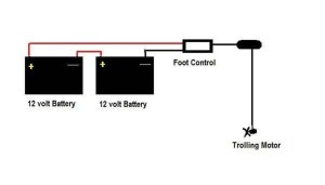 24 Volt Trolling Motor Wiring Diagram | Fuse Box And