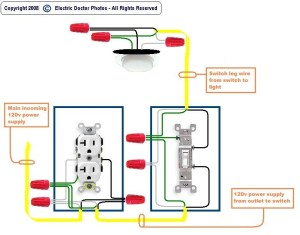 How To Wire A Light Switch From An Outlet Diagram | Fuse