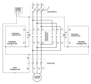 3 Phase Start Stop Wiring Diagram | Fuse Box And Wiring
