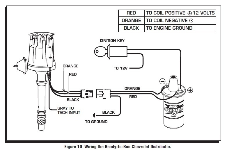 how to wire msd blaster ss coil with 8360 distributor team throughout coil wiring diagram tp 900 ignition module wiring diagram wiring wiring diagram tp900 module wiring diagram at suagrazia.org