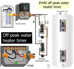 Electric Hot Water Heater Wiring Diagram | Fuse Box And