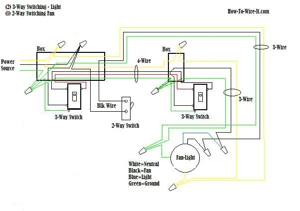 hunter fan switch wiring diagram wire ceiling fan switch wiring intended for hunter ceiling fan wiring diagram?resize\\\\\\\=602%2C423\\\\\\\&ssl\\\\\\\=1 4 post continuous duty solenoid wiring diagram 4 wiring diagrams Asco Solenoid Valve Wiring Diagram at readyjetset.co