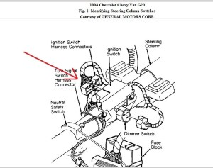 Ignition Switch Wiring Diagram Chevy | Fuse Box And Wiring Diagram