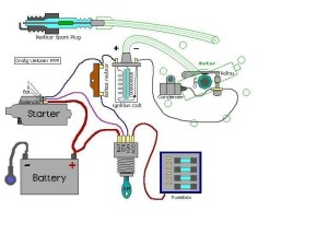 Ignition Coil Ballast Resistor Wiring Diagram | Fuse Box And Wiring Diagram