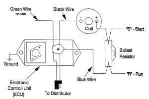 Ignition Coil Ballast Resistor Wiring Diagram regarding Ignition Coil Ballast Resistor Wiring