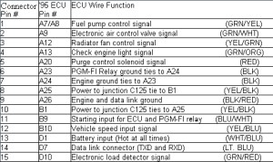 Interiorecu Prep & Wiring with D16Z6 Wiring Harness Diagram | Fuse Box And Wiring Diagram