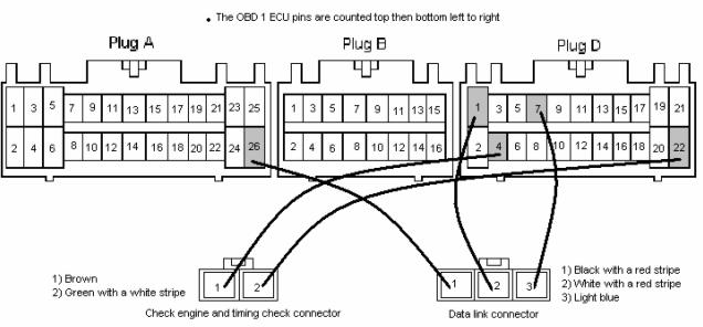interiorecu prep wiring within d16z6 wiring harness diagram?resize\=636%2C296\&ssl\=1 electramate 612pm wiring diagram elec tra mate brute 2000 electric  at reclaimingppi.co