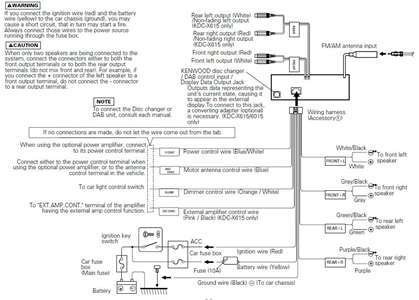 kenwood kdc 248u wiring harness diagram for kenwood kdc 248u wiring harness diagram?resize\\\\\\\=419%2C300\\\\\\\&ssl\\\\\\\=1 1990 s10 wiring diagram wiring diagram shrutiradio 1990 silverado wiring diagram at crackthecode.co