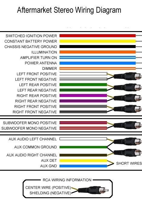 kenwood wiring harness color code on kenwood images free download pertaining to kenwood wiring diagram?resize\\\=470%2C662\\\&ssl\\\=1 dnx5160 wire diagram kenwood ddx616 price \u2022 wiring diagram kenwood dnx5190 wiring diagram at edmiracle.co