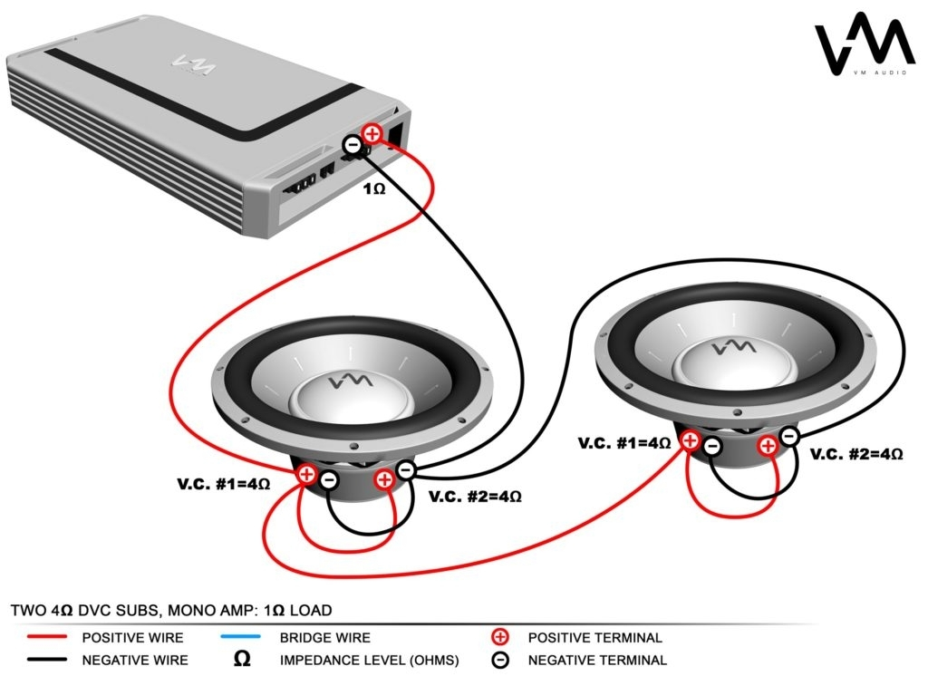 kicker cvr 12 wiring diagram on two 4 ohm dvc subs mono amp 1 load in kicker cvr 12 wiring diagram?resize\=665%2C484\&ssl\=1 kicker subwoofer wiring diagram & wiring diagrams for subs and kicker 11hs8 wiring harness at cos-gaming.co