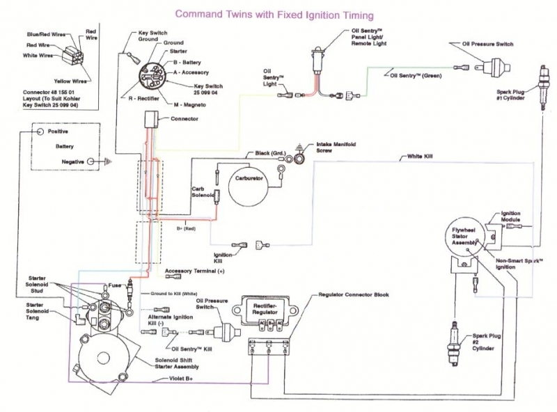 kohler command 27 wiring diagram car wiring diagram download intended for kohler engine wiring diagram kohler ch23s wiring diagram oil filter kohler ch23s 76569 \u2022 wiring  at webbmarketing.co
