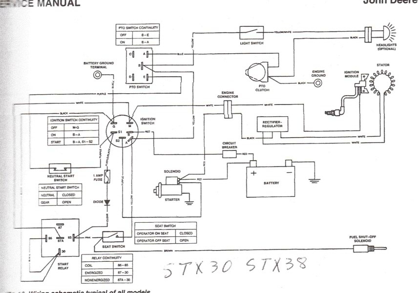 john deere la105 wiring schematic: magnificent pictures collection of john  deere l130 wiring diagram rh